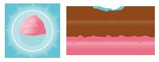 DessertFabrikken® Logo